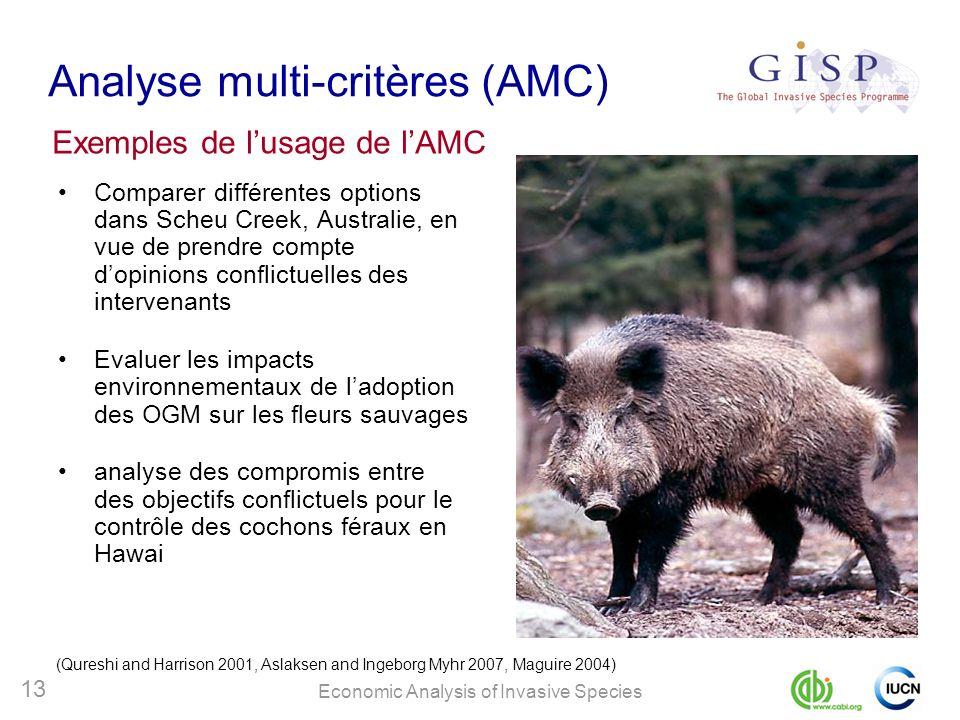 Economic Analysis of Invasive Species 13 Analyse multi-critères (AMC) Comparer différentes options dans Scheu Creek, Australie, en vue de prendre comp