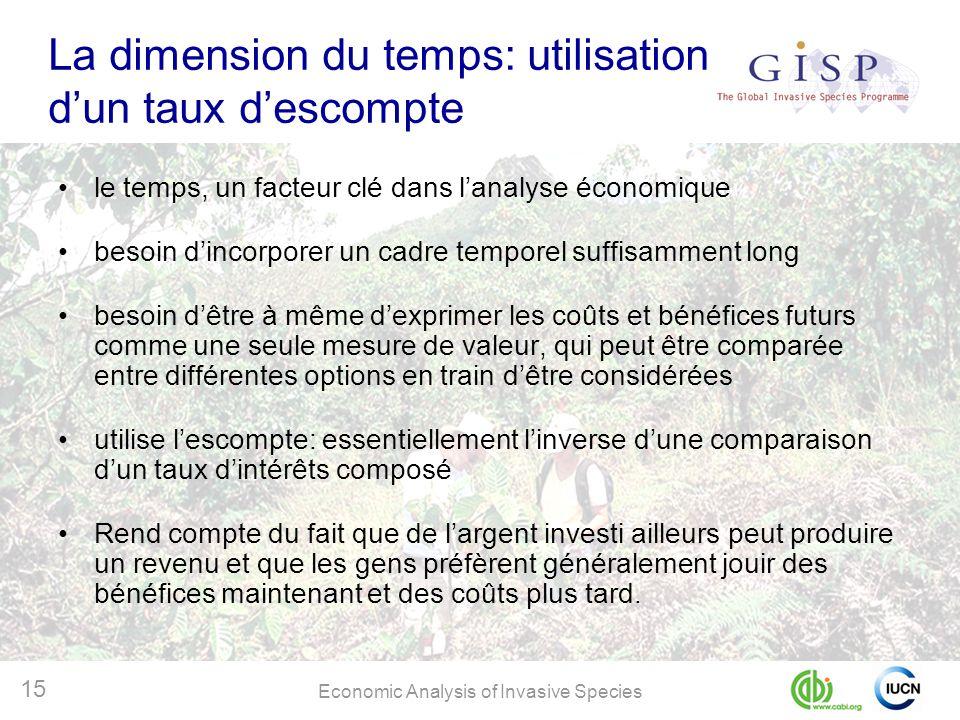 Economic Analysis of Invasive Species 15 La dimension du temps: utilisation dun taux descompte le temps, un facteur clé dans lanalyse économique besoi