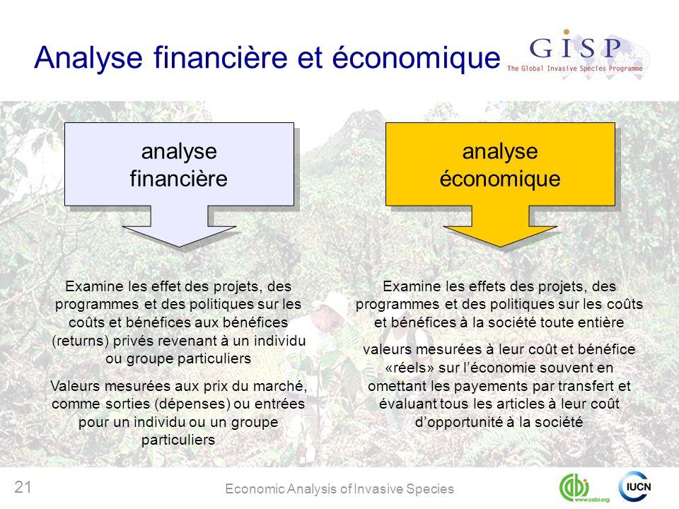 Economic Analysis of Invasive Species 21 Analyse financière et économique Examine les effet des projets, des programmes et des politiques sur les coût