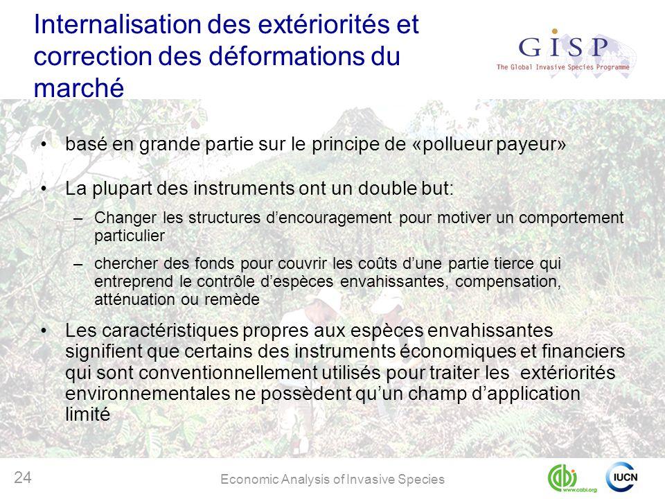 Economic Analysis of Invasive Species 24 Internalisation des extériorités et correction des déformations du marché basé en grande partie sur le princi