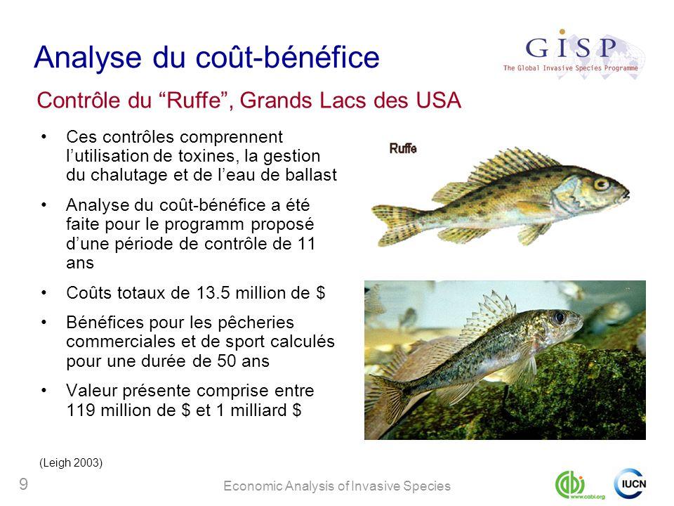 Economic Analysis of Invasive Species 9 Analyse du coût-bénéfice Ces contrôles comprennent lutilisation de toxines, la gestion du chalutage et de leau