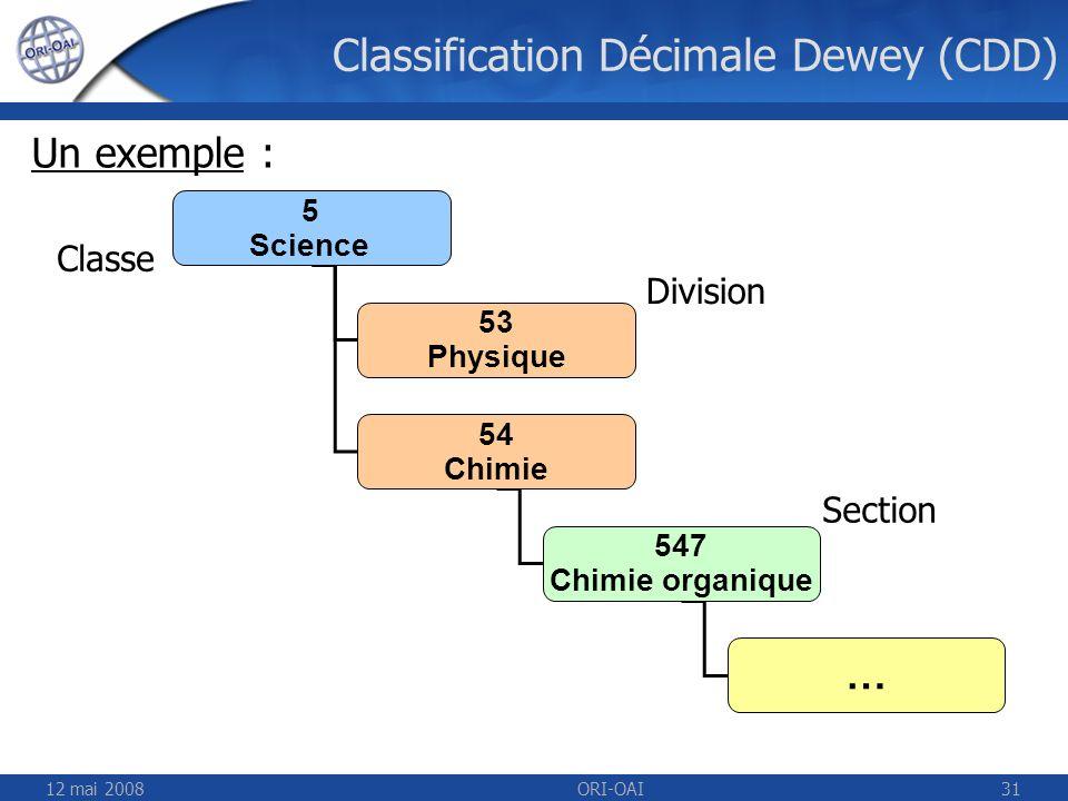 12 mai 2008ORI-OAI31 Un exemple : 5 Science 53 Physique 54 Chimie 547 Chimie organique … Division Section Classe Classification Décimale Dewey (CDD)