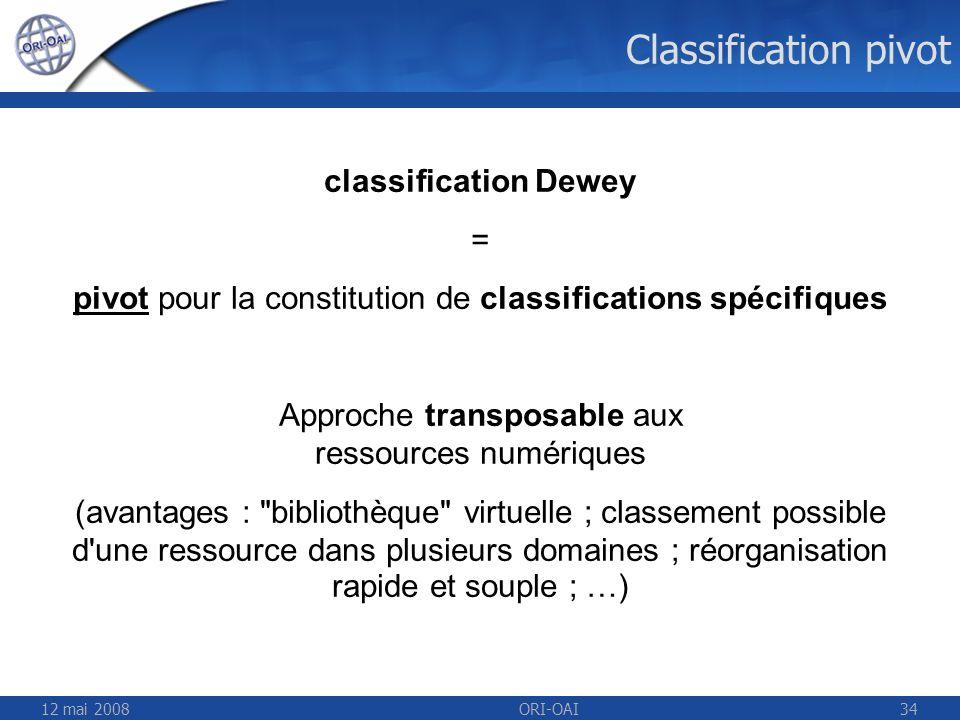 12 mai 2008ORI-OAI34 classification Dewey = pivot pour la constitution de classifications spécifiques Approche transposable aux ressources numériques