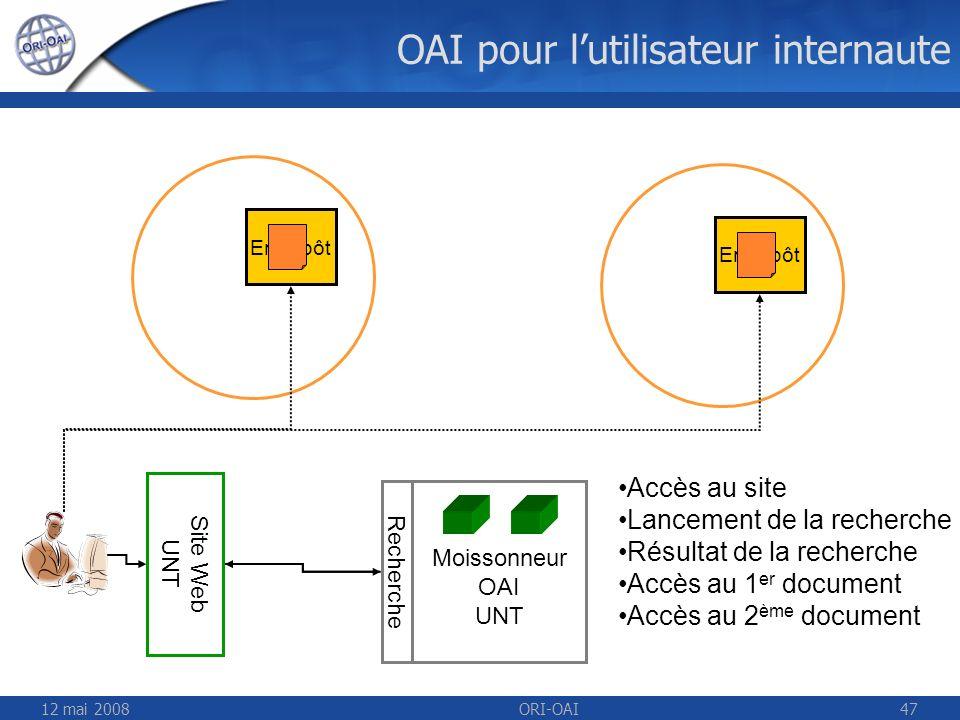 12 mai 2008ORI-OAI47 OAI pour lutilisateur internaute Moissonneur OAI UNT Entrepôt Site Web UNT Recherche Accès au site Lancement de la recherche Résu