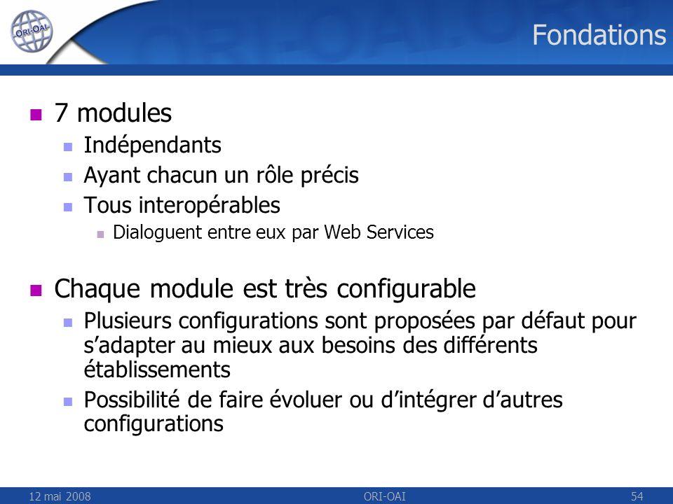 12 mai 2008ORI-OAI54 Fondations 7 modules Indépendants Ayant chacun un rôle précis Tous interopérables Dialoguent entre eux par Web Services Chaque mo