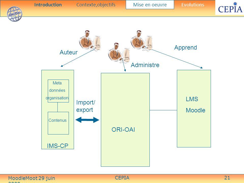 CEPIA21 IMS-CP LMS Moodle ORI-OAI Import/ export Auteur Administre Apprend Meta données organisation Contenus IntroductionContexte,objectifs Mise en oeuvre Evolutions MoodleMoot 29 juin 2009