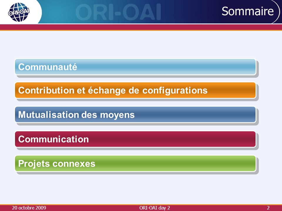 20 octobre 2009ORI-OAI day 22 Sommaire Contribution et échange de configurations Mutualisation des moyens Projets connexes Communication Communauté