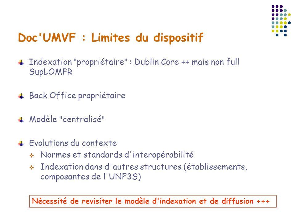 Doc'UMVF : Limites du dispositif Indexation