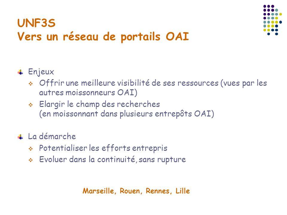 UNF3S Vers un réseau de portails OAI Enjeux Offrir une meilleure visibilité de ses ressources (vues par les autres moissonneurs OAI) Elargir le champ