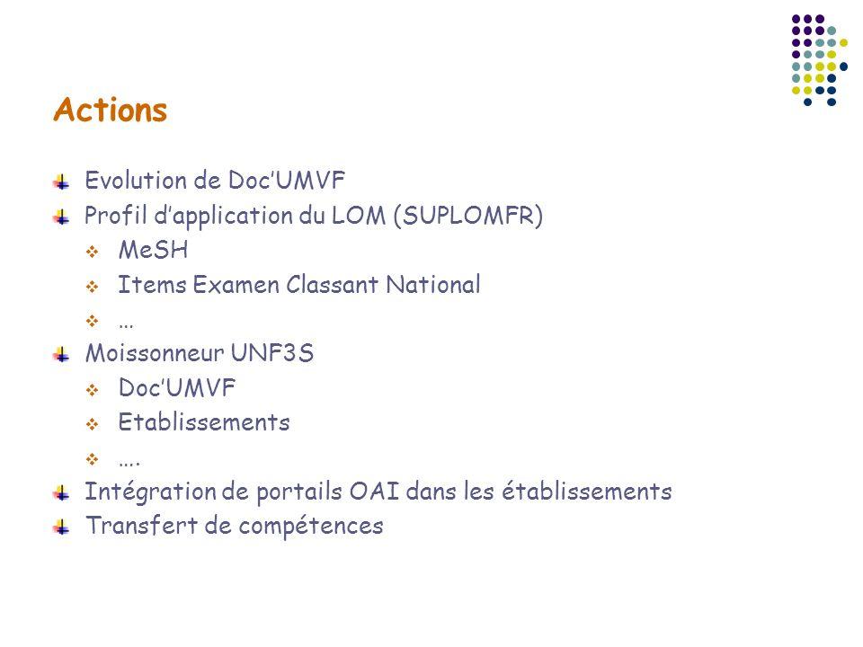 Actions Evolution de DocUMVF Profil dapplication du LOM (SUPLOMFR) MeSH Items Examen Classant National … Moissonneur UNF3S DocUMVF Etablissements …. I