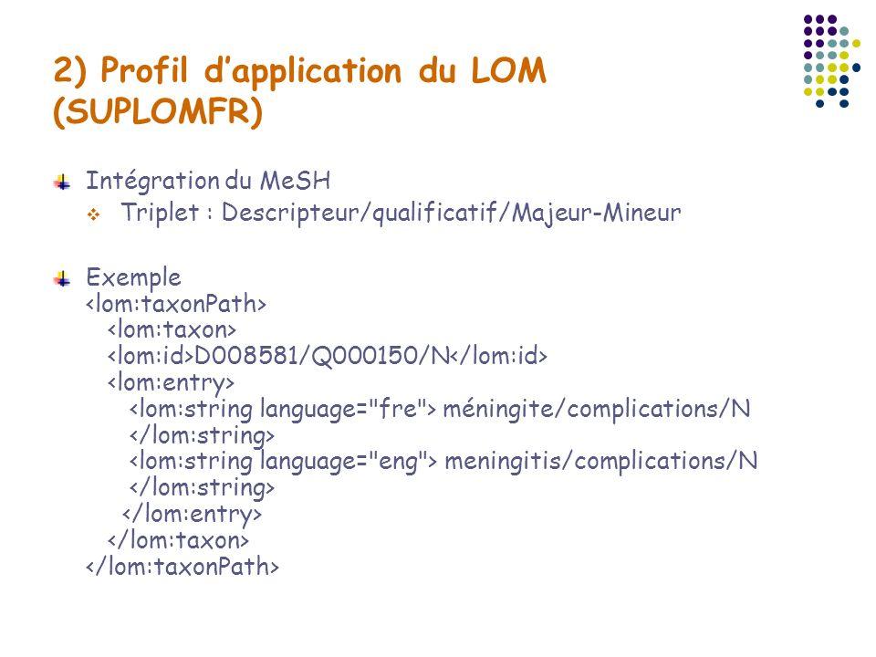 2) Profil dapplication du LOM (SUPLOMFR) Intégration du MeSH Triplet : Descripteur/qualificatif/Majeur-Mineur Exemple D008581/Q000150/N méningite/comp