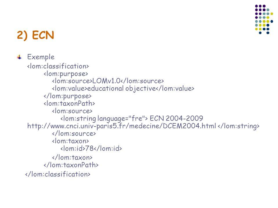 2) ECN Exemple LOMv1.0 educational objective ECN 2004-2009 http://www.cnci.univ-paris5.fr/medecine/DCEM2004.html 78