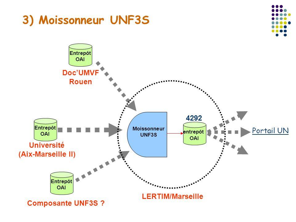 3) Moissonneur UNF3S Entrepôt OAI Entrepôt OAI Entrepôt OAI Moissonneur UNF3S entrepôt OAI LERTIM/Marseille Université (Aix-Marseille II) DocUMVF Roue