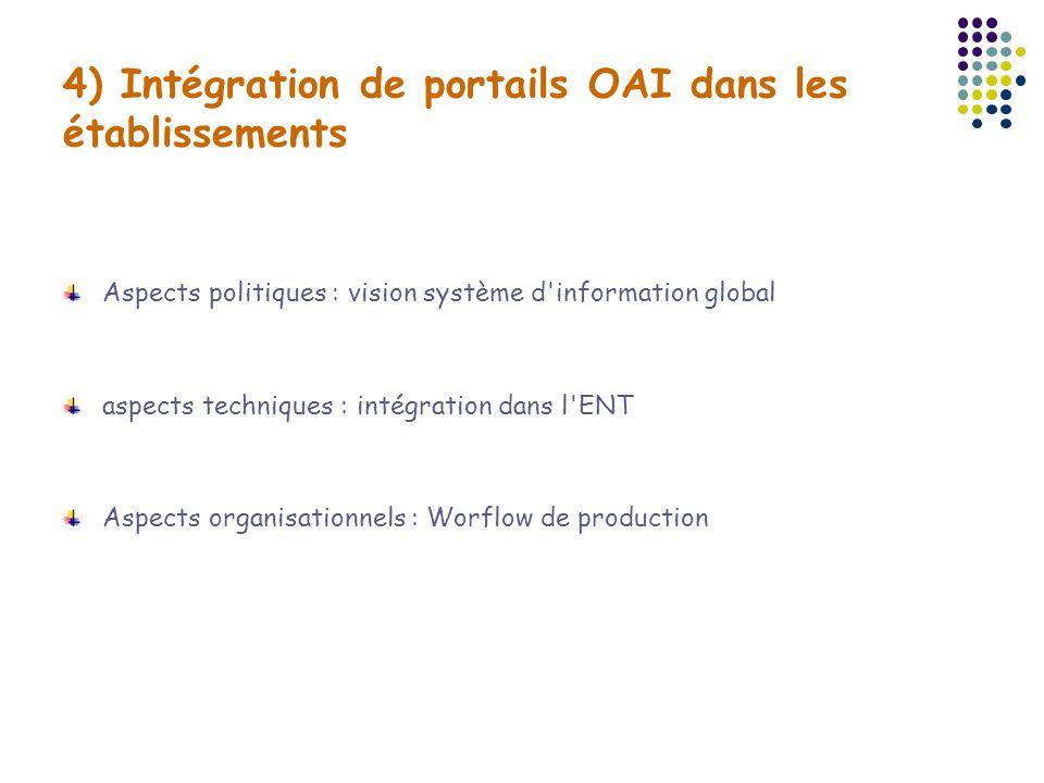 4) Intégration de portails OAI dans les établissements Aspects politiques : vision système d'information global aspects techniques : intégration dans