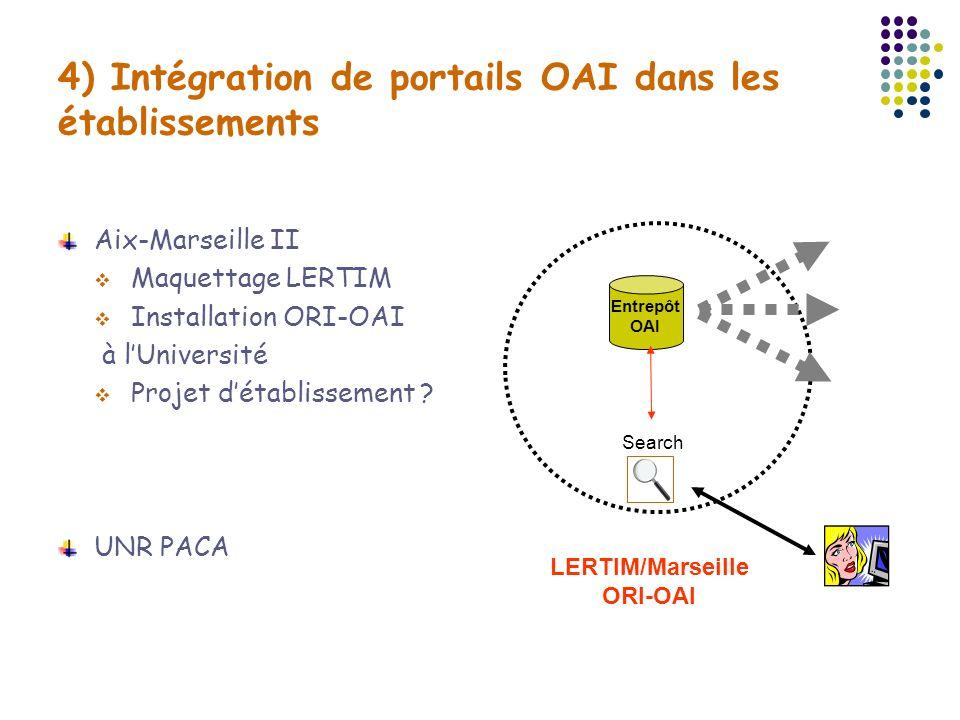 4) Intégration de portails OAI dans les établissements Aix-Marseille II Maquettage LERTIM Installation ORI-OAI à lUniversité Projet détablissement ? U
