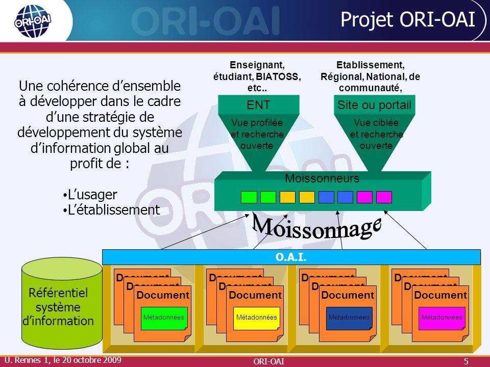 ORI-OAI5 Projet ORI-OAI U. Rennes 1, le 20 octobre 2009 Document Métadonnées Document Métadonnées Document Métadonnées Document Métadonnées ENT Vue pr