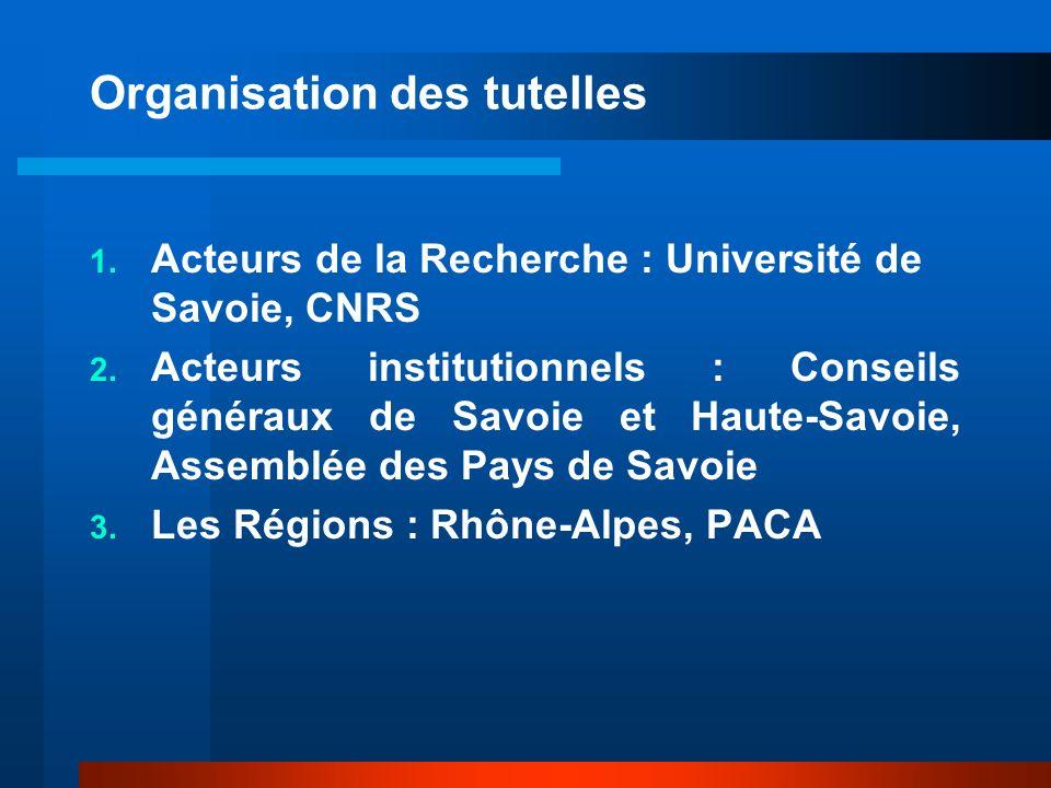 Organisation des tutelles 1. Acteurs de la Recherche : Université de Savoie, CNRS 2.