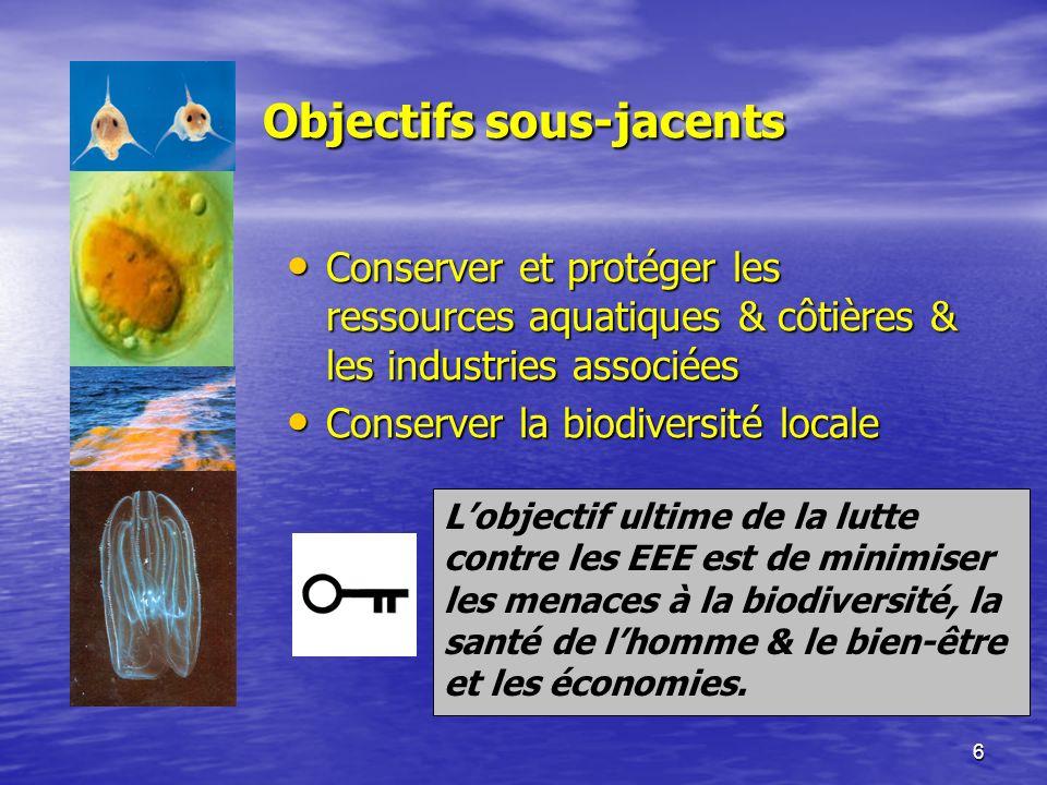 6 Objectifs sous-jacents Conserver et protéger les ressources aquatiques & côtières & les industries associées Conserver et protéger les ressources aquatiques & côtières & les industries associées Conserver la biodiversité locale Conserver la biodiversité locale Lobjectif ultime de la lutte contre les EEE est de minimiser les menaces à la biodiversité, la santé de lhomme & le bien-être et les économies.