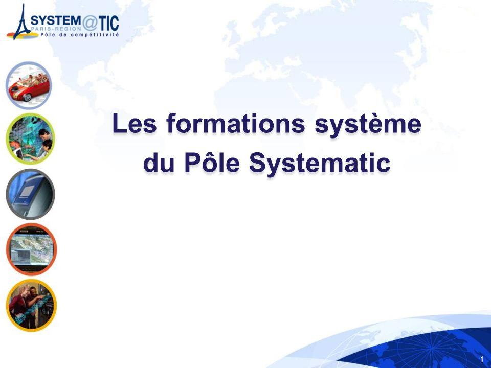1 Les formations système du Pôle Systematic Les formations système du Pôle Systematic
