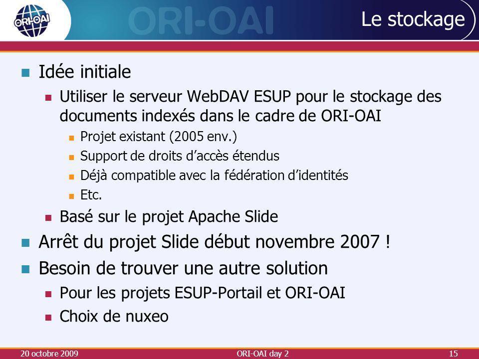 Le stockage Idée initiale Utiliser le serveur WebDAV ESUP pour le stockage des documents indexés dans le cadre de ORI-OAI Projet existant (2005 env.) Support de droits daccès étendus Déjà compatible avec la fédération didentités Etc.