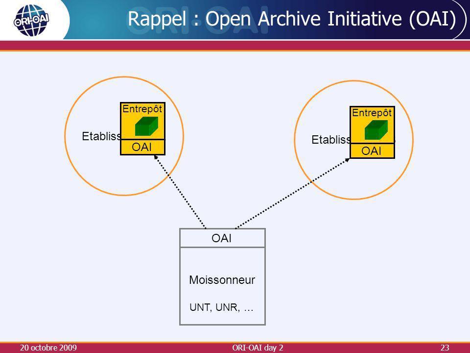 20 octobre 2009ORI-OAI day 223 Rappel : Open Archive Initiative (OAI) Etablissement A Moissonneur UNT, UNR, … Entrepôt Etablissement B Entrepôt OAI