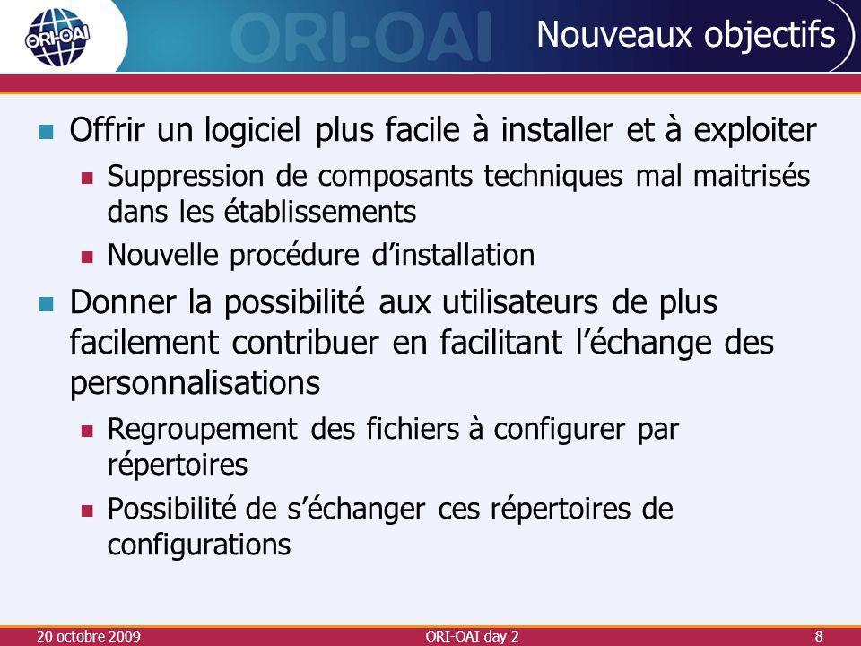 ORI-OAI - Un projet vivant Une équipe de développement limitée Des demandes fonctionnelles variées Du support aux utilisateurs lors de leur mise en production Permet de corriger des problèmes et dadapter loutil Permet davoir un retour sur lusage réel et « pratique » Des évènements non prévus Arrêt du projet Apache Slide initialement prévu comme brique de stockage pour ORI-OAI 20 octobre 20099ORI-OAI day 2