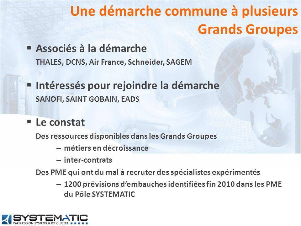 Une démarche commune à plusieurs Grands Groupes Associés à la démarche THALES, DCNS, Air France, Schneider, SAGEM Intéressés pour rejoindre la démarch