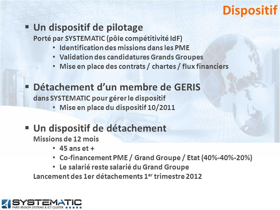 Dispositif Un dispositif de pilotage Porté par SYSTEMATIC (pôle compétitivité IdF) Identification des missions dans les PME Validation des candidature