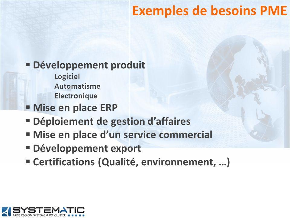 Exemples de besoins PME Développement produit Logiciel Automatisme Electronique Mise en place ERP Déploiement de gestion daffaires Mise en place dun s