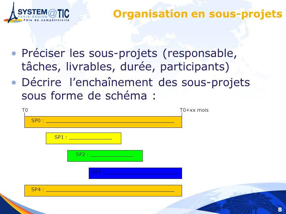 8 Organisation en sous-projets Préciser les sous-projets (responsable, tâches, livrables, durée, participants) Décrire lenchaînement des sous-projets sous forme de schéma : SP0 : T0 T0+xx mois SP3 : SP4 : SP1 : SP2 :