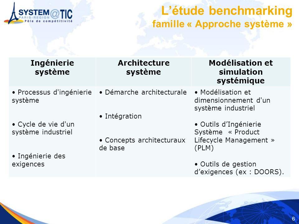 6 Létude benchmarking famille « Approche système » Ingénierie système Architecture système Modélisation et simulation systémique Processus d'ingénieri