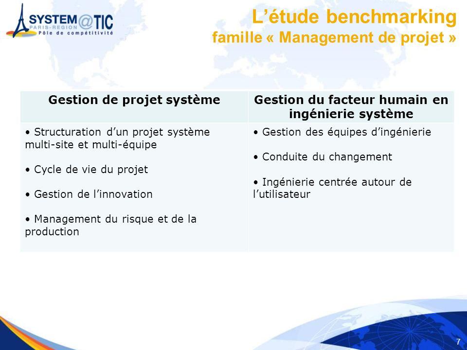 7 Létude benchmarking famille « Management de projet » Gestion de projet systèmeGestion du facteur humain en ingénierie système Structuration dun proj