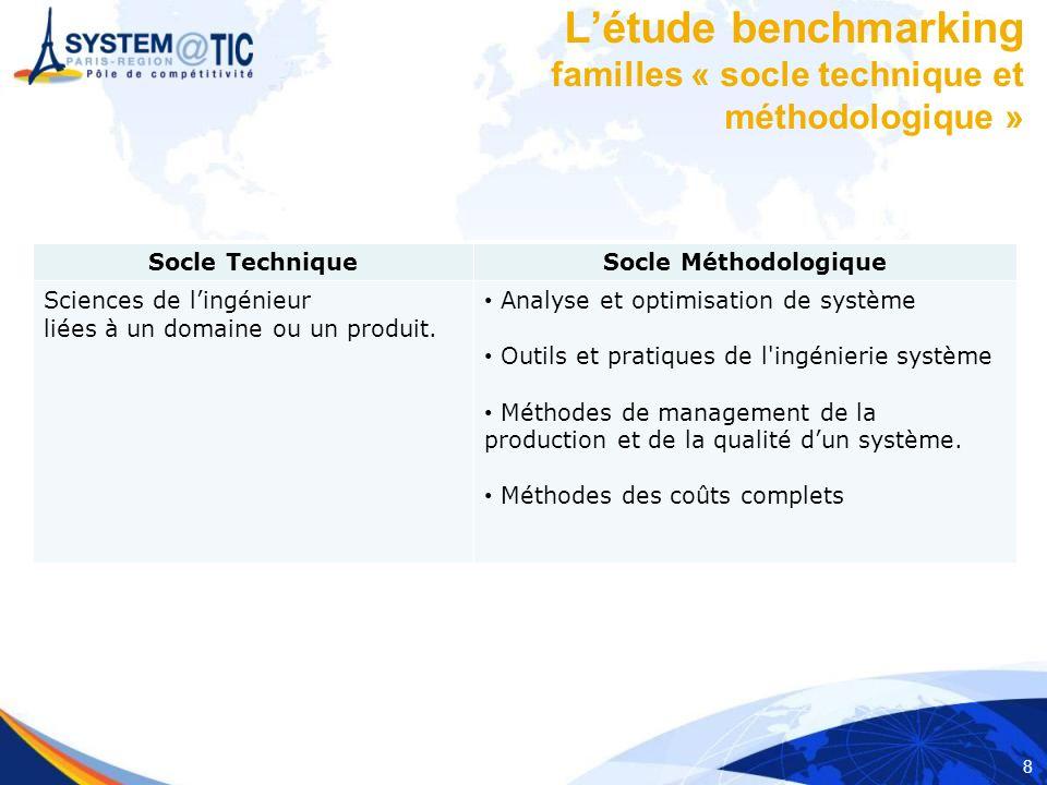 8 Létude benchmarking familles « socle technique et méthodologique » Socle TechniqueSocle Méthodologique Sciences de lingénieur liées à un domaine ou