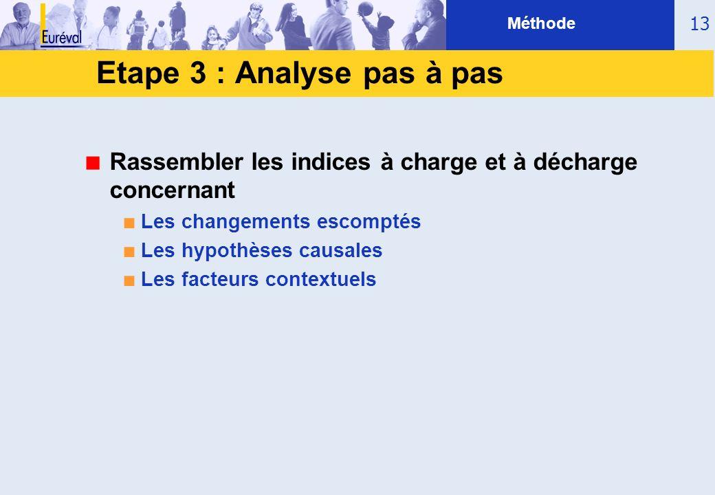 Méthode 13 Etape 3 : Analyse pas à pas Rassembler les indices à charge et à décharge concernant Les changements escomptés Les hypothèses causales Les