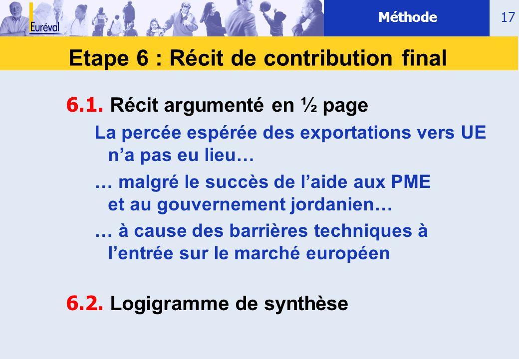 17 Etape 6 : Récit de contribution final 6.1. Récit argumenté en ½ page La percée espérée des exportations vers UE na pas eu lieu… … malgré le succès
