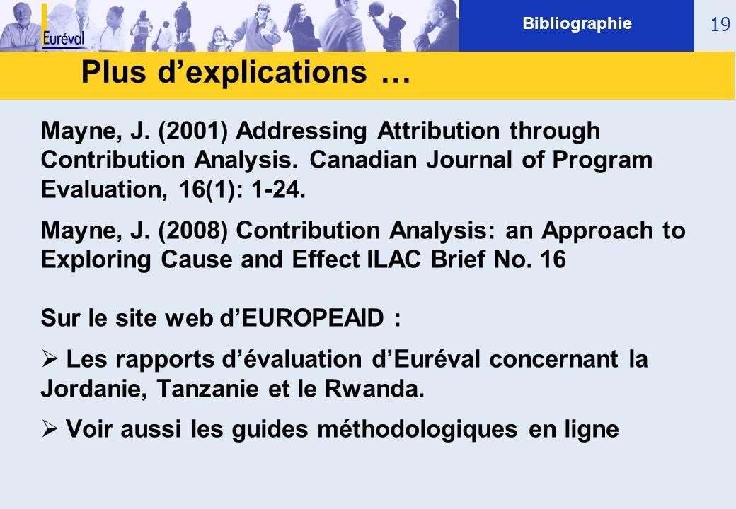 19 Mayne, J. (2001) Addressing Attribution through Contribution Analysis. Canadian Journal of Program Evaluation, 16(1): 1-24. Mayne, J. (2008) Contri