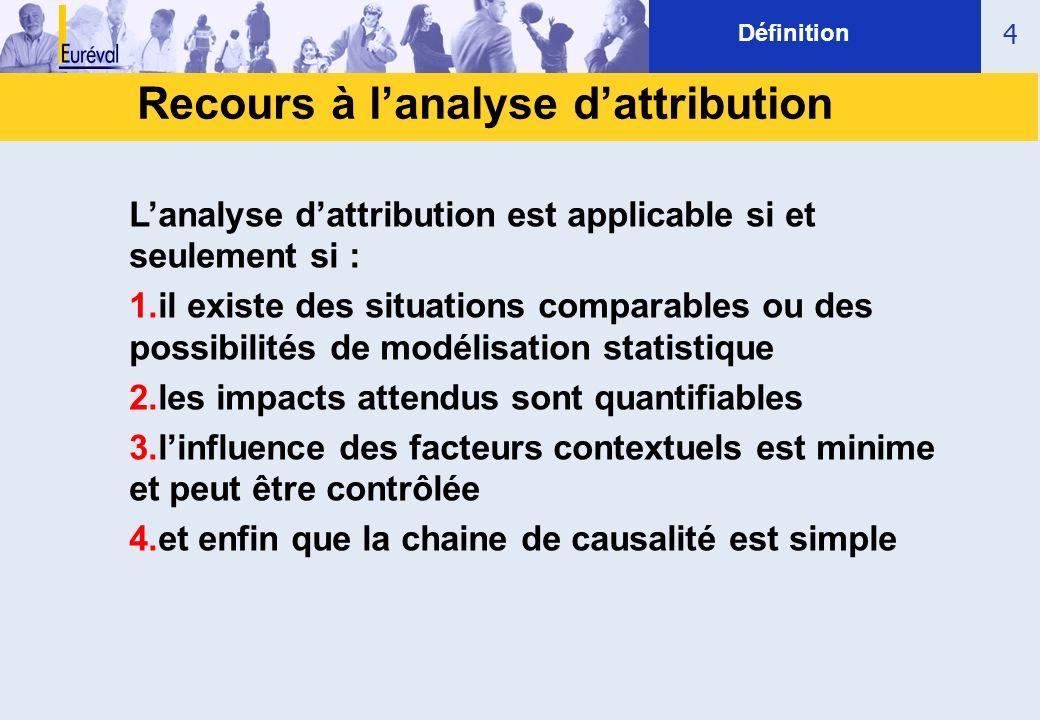 Recours à lanalyse dattribution 4 Définition Lanalyse dattribution est applicable si et seulement si : 1.il existe des situations comparables ou des p