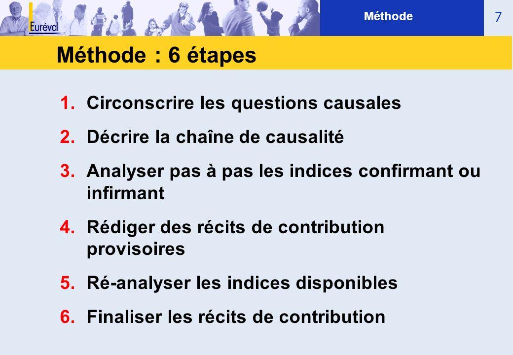 7 1.Circonscrire les questions causales 2.Décrire la chaîne de causalité 3.Analyser pas à pas les indices confirmant ou infirmant 4.Rédiger des récits