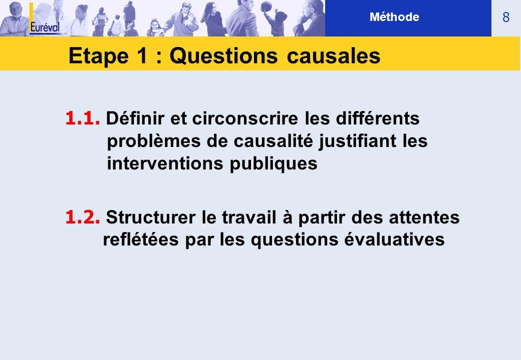 Etape 1 : Questions causales 1.1. Définir et circonscrire les différents problèmes de causalité justifiant les interventions publiques 1.2. Structurer