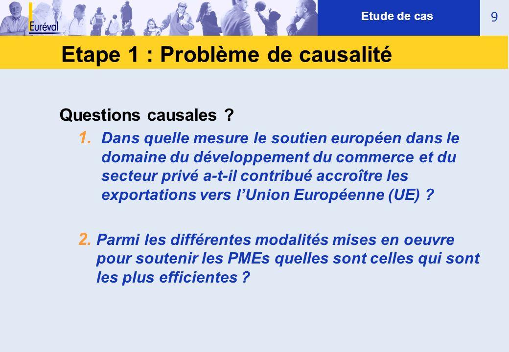 9 Questions causales ? 1. Dans quelle mesure le soutien européen dans le domaine du développement du commerce et du secteur privé a-t-il contribué acc