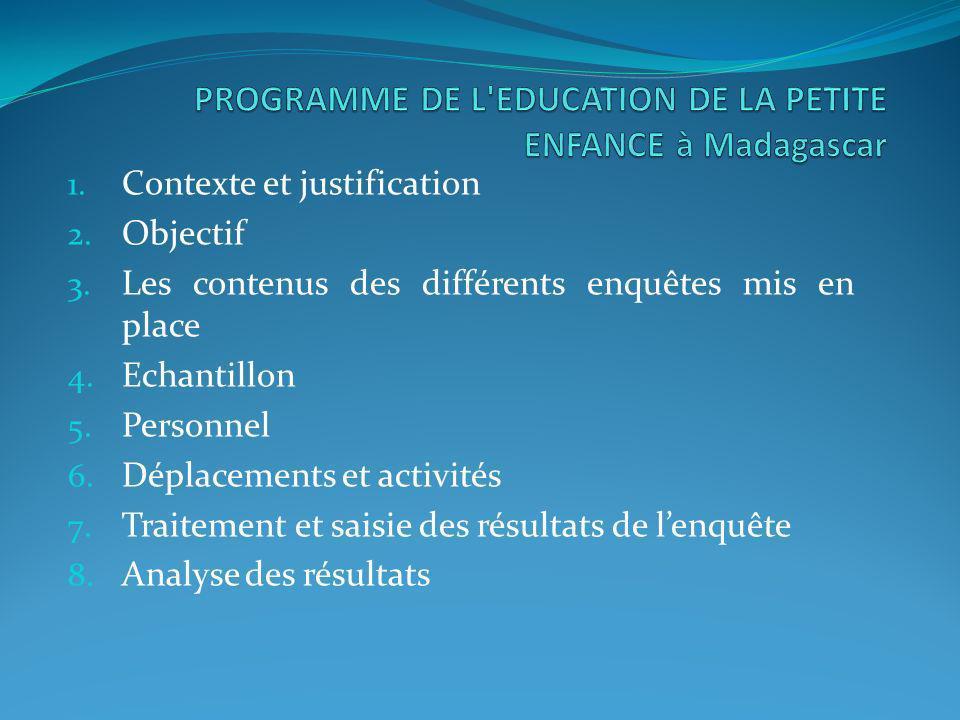 1.Contexte et justification 2. Objectif 3. Les contenus des différents enquêtes mis en place 4.