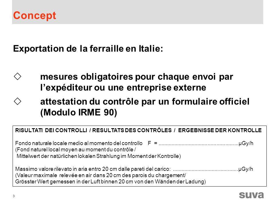 3 Concept Exportation de la ferraille en Italie: mesures obligatoires pour chaque envoi par lexpéditeur ou une entreprise externe attestation du contrôle par un formulaire officiel (Modulo IRME 90) RISULTATI DEI CONTROLLI / RESULTATS DES CONTRÔLES / ERGEBNISSE DER KONTROLLE Fondo naturale locale medio al momento del controllo F =.......................................................µGy/h (Fond naturel local moyen au moment du contrôle / Mittelwert der natürlichen lokalen Strahlung im Moment der Kontrolle) Massimo valore rilevato in aria entro 20 cm dalle pareti del carico:.............................................µGy/h (Valeur maximale relevée en air dans 20 cm des parois du chargement/ Grösster Wert gemessen in der Luft binnen 20 cm von den Wänden der Ladung)