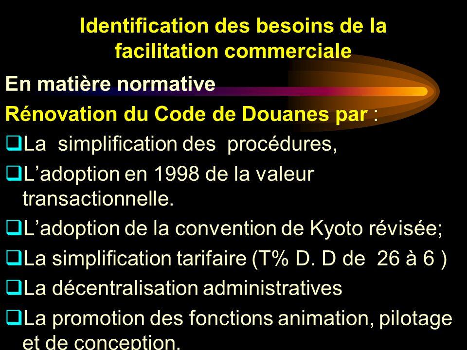 Identification des besoins de la facilitation commerciale En matière normative Rénovation du Code de Douanes par : La simplification des procédures, L