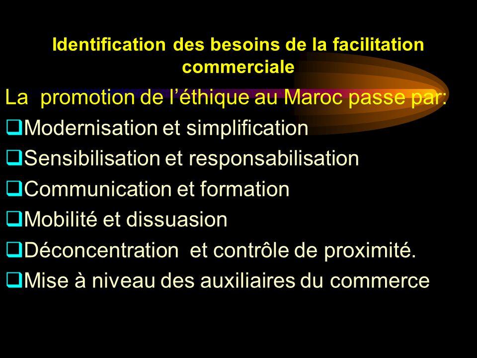 Identification des besoins de la facilitation commerciale La promotion de léthique au Maroc passe par: Modernisation et simplification Sensibilisation