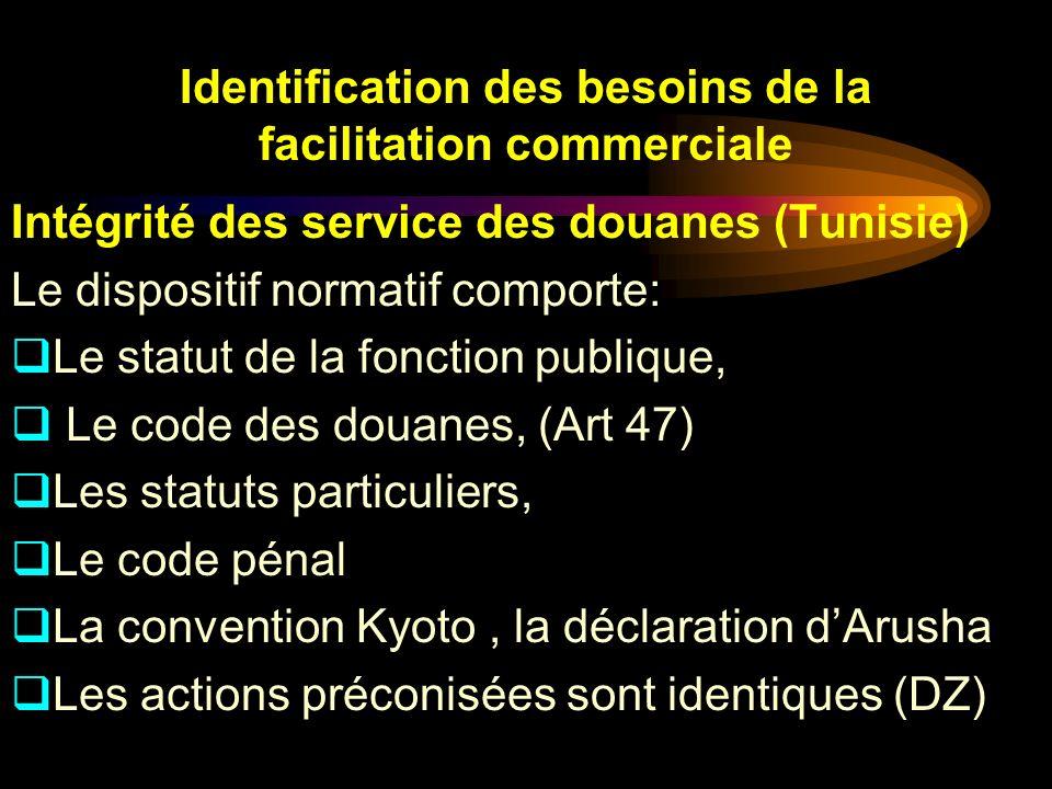 Identification des besoins de la facilitation commerciale Intégrité des service des douanes (Tunisie) Le dispositif normatif comporte: Le statut de la