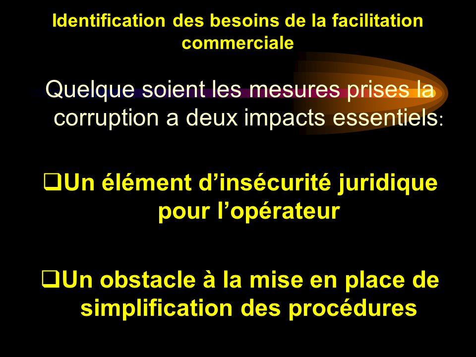 Identification des besoins de la facilitation commerciale Quelque soient les mesures prises la corruption a deux impacts essentiels : Un élément dinsé