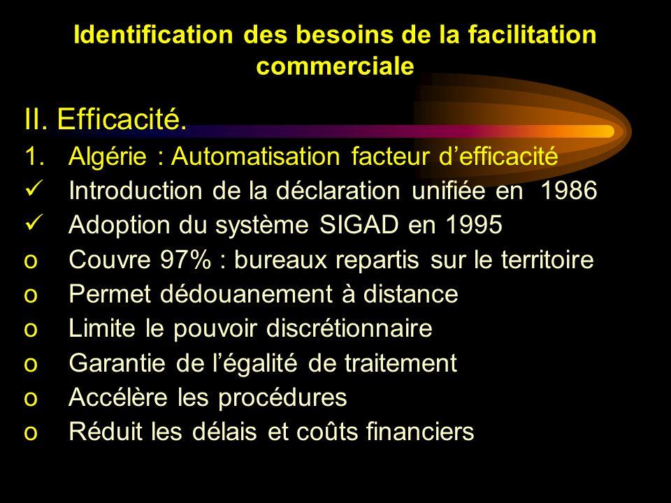 Identification des besoins de la facilitation commerciale II. Efficacité. 1.Algérie : Automatisation facteur defficacité Introduction de la déclaratio
