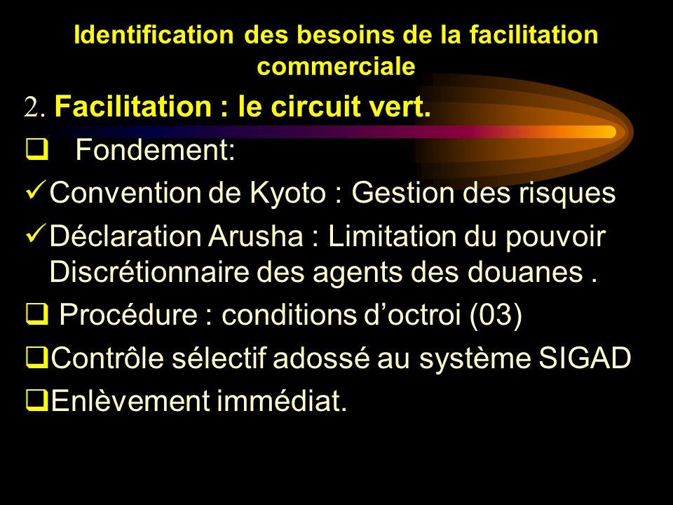 Identification des besoins de la facilitation commerciale 2. Facilitation : le circuit vert. Fondement: Convention de Kyoto : Gestion des risques Décl