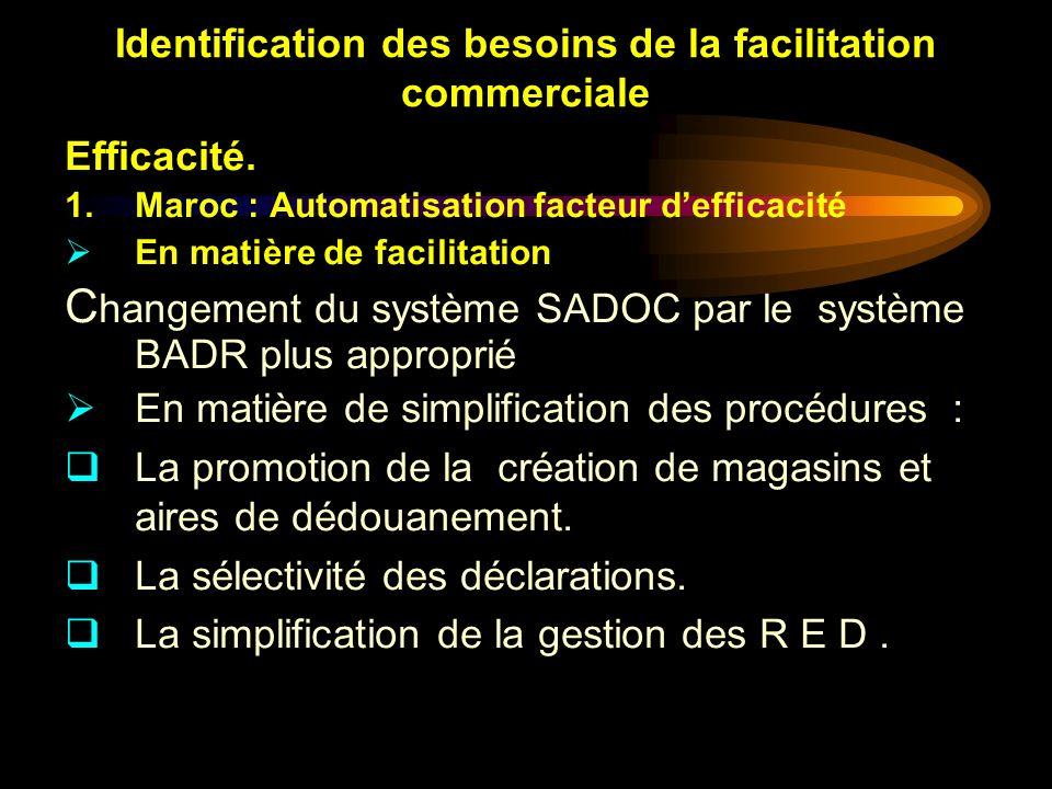 Identification des besoins de la facilitation commerciale Efficacité. 1.Maroc : Automatisation facteur defficacité En matière de facilitation C hangem