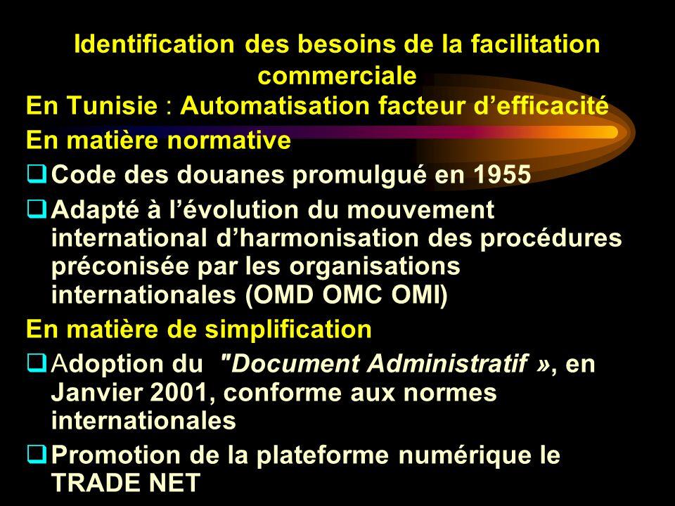 Identification des besoins de la facilitation commerciale En Tunisie : Automatisation facteur defficacité En matière normative Code des douanes promul